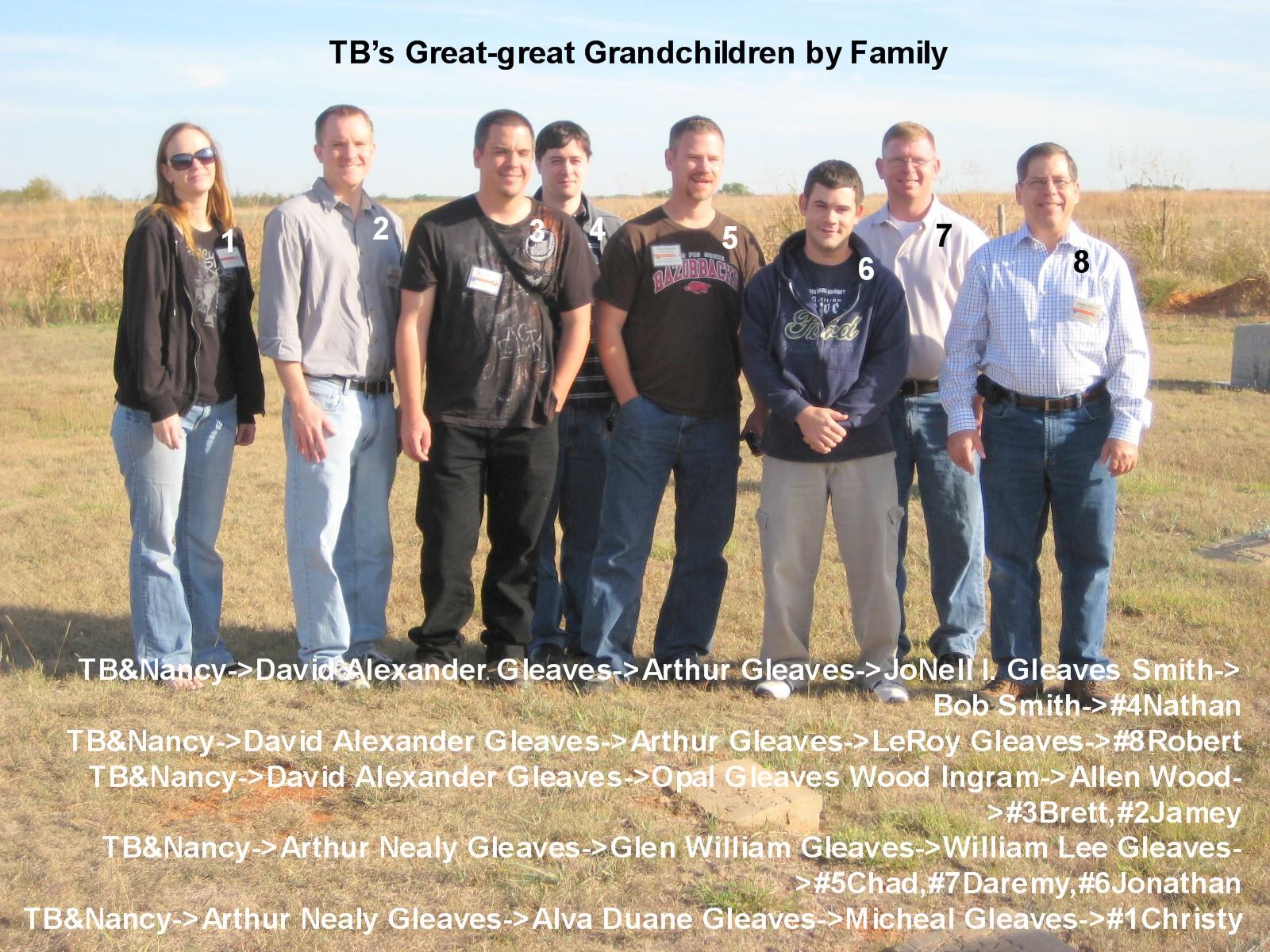 the family reunion summary pdf