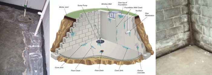 Image result for basement waterproofing